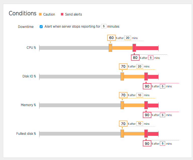 New Relic - configuring alerts